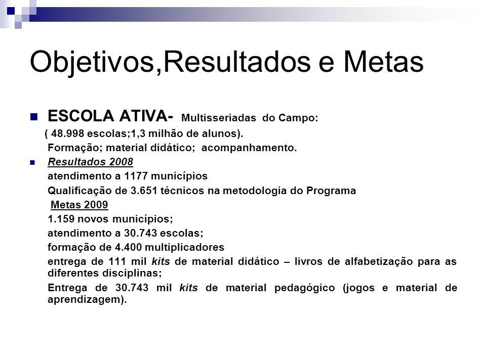 Objetivos,Resultados e Metas ESCOLA ATIVA- Multisseriadas do Campo: ( 48.998 escolas;1,3 milhão de alunos). Formação; material didático; acompanhament