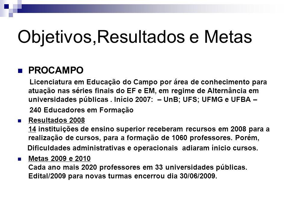 Objetivos,Resultados e Metas PROCAMPO Licenciatura em Educação do Campo por área de conhecimento para atuação nas séries finais do EF e EM, em regime