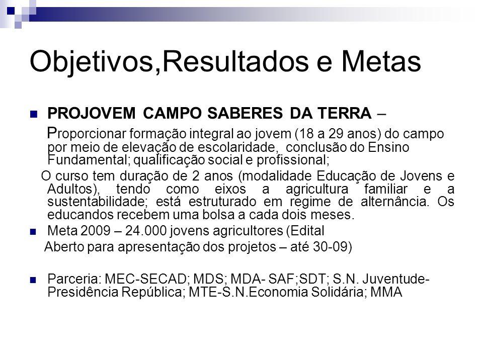 Objetivos,Resultados e Metas Proinfo Rural – promover o uso pedagógicos de Tecnologias de Informática e Comunicação Em 2008, 3750 Laboratórios em Escolas do campo.