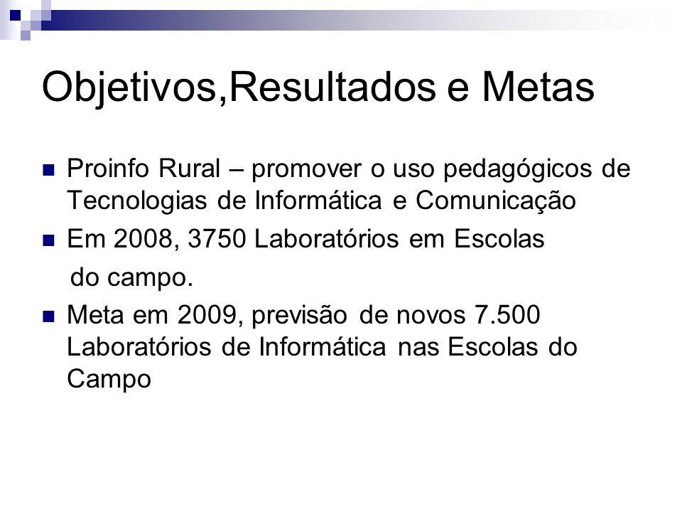 Objetivos,Resultados e Metas Proinfo Rural – promover o uso pedagógicos de Tecnologias de Informática e Comunicação Em 2008, 3750 Laboratórios em Esco