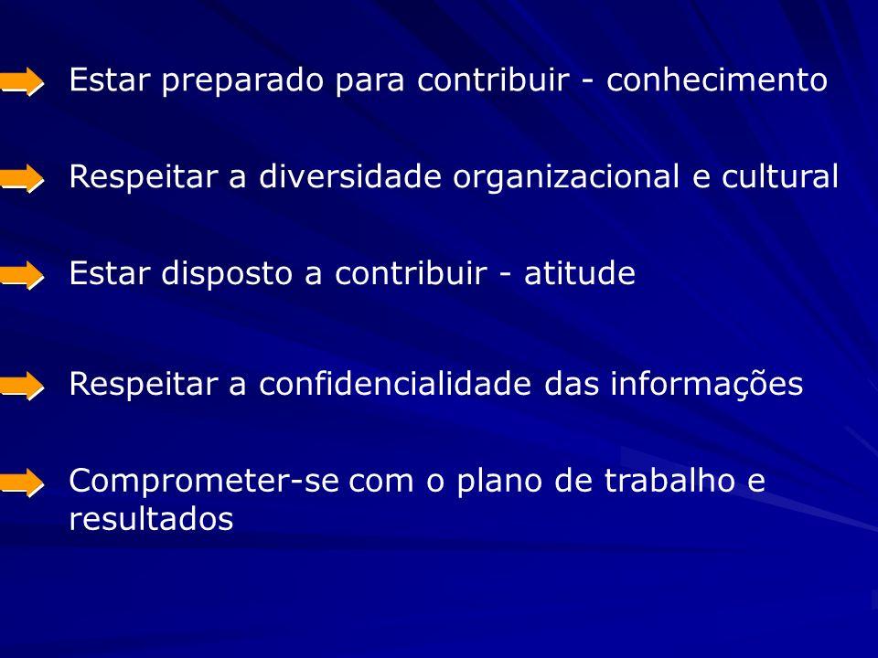 Estar preparado para contribuir - conhecimento Respeitar a diversidade organizacional e cultural Estar disposto a contribuir - atitude Respeitar a con