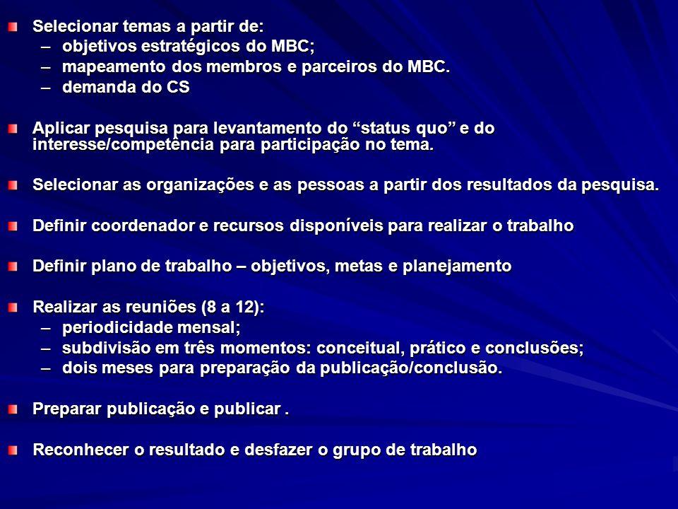 Selecionar temas a partir de: –objetivos estratégicos do MBC; –mapeamento dos membros e parceiros do MBC. –demanda do CS Aplicar pesquisa para levanta