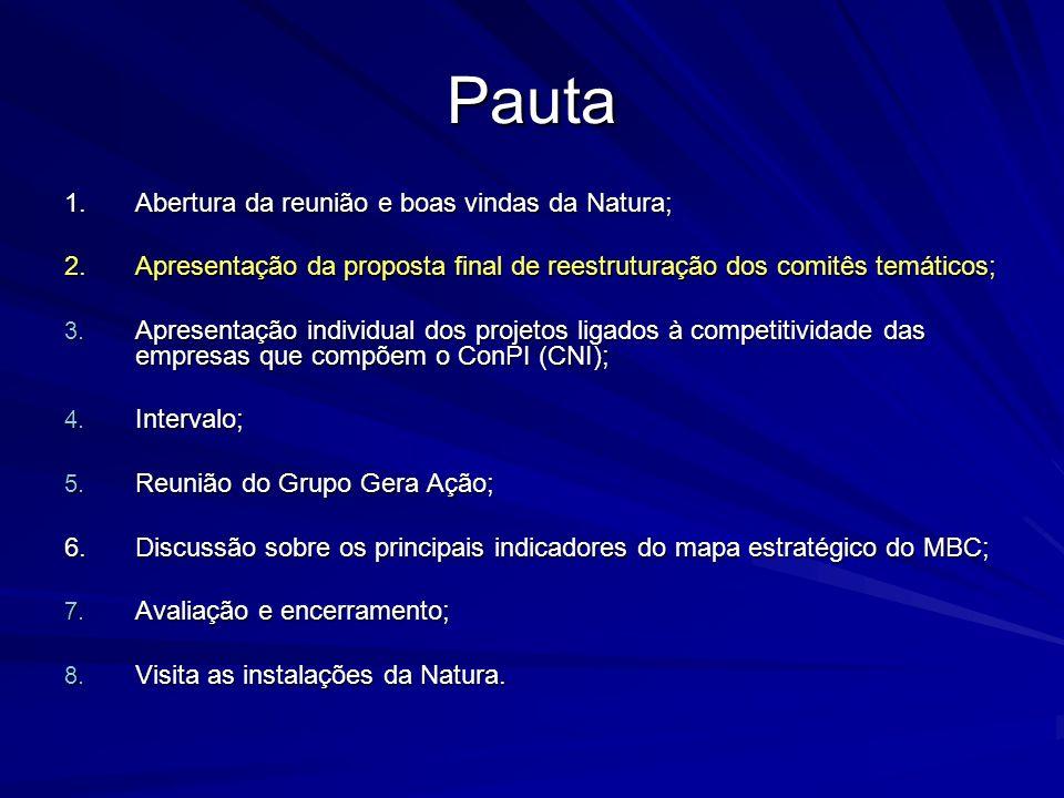 Pauta 1.Abertura da reunião e boas vindas da Natura; 2.Apresentação da proposta final de reestruturação dos comitês temáticos; 3.