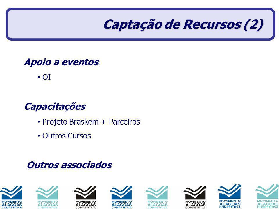 Produtos Prêmio MPE Brasil Sebrae e parceiros Prêmio Estadual OI e verba de inscrições Capacitações verba de inscrições e parcerias (sala, equipamento, cofee-break, despesas de viagem do palestrante) Desenvolvimento de Fornecedores remuneração por serviço prestado Alagoas + Gestão (2009) verba das empresas e SEDEC