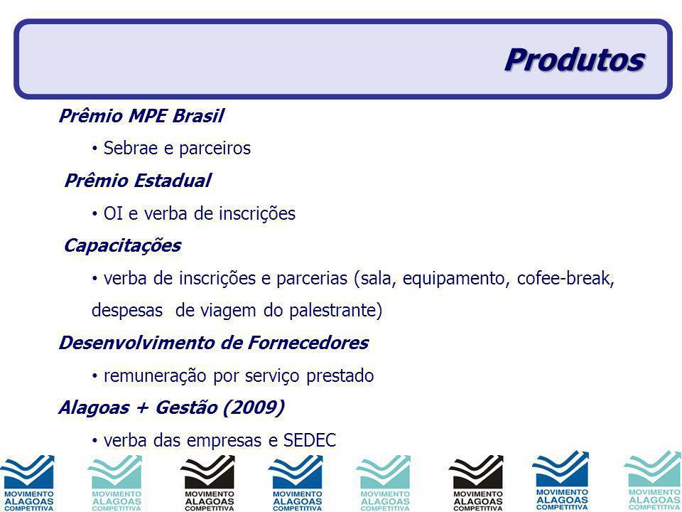 Produtos Prêmio MPE Brasil Sebrae e parceiros Prêmio Estadual OI e verba de inscrições Capacitações verba de inscrições e parcerias (sala, equipamento