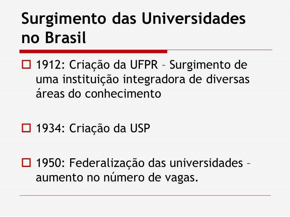 Surgimento das Universidades no Brasil 1912: Criação da UFPR – Surgimento de uma instituição integradora de diversas áreas do conhecimento 1934: Criação da USP 1950: Federalização das universidades – aumento no número de vagas.