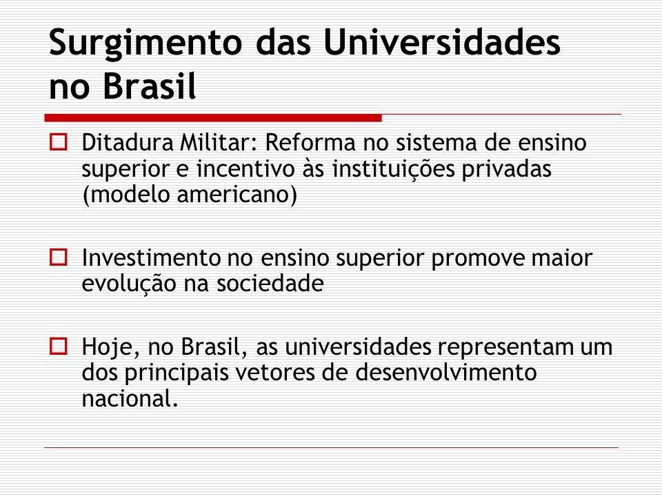 Surgimento das Universidades no Brasil Ditadura Militar: Reforma no sistema de ensino superior e incentivo às instituições privadas (modelo americano) Investimento no ensino superior promove maior evolução na sociedade Hoje, no Brasil, as universidades representam um dos principais vetores de desenvolvimento nacional.