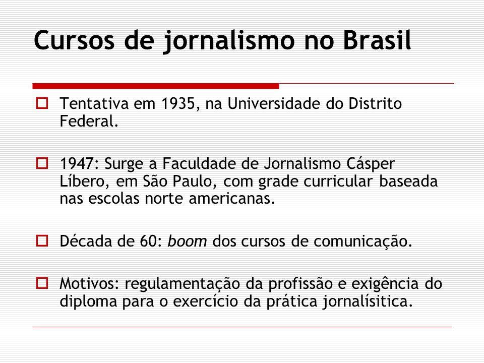Cursos de jornalismo no Brasil Tentativa em 1935, na Universidade do Distrito Federal. 1947: Surge a Faculdade de Jornalismo Cásper Líbero, em São Pau