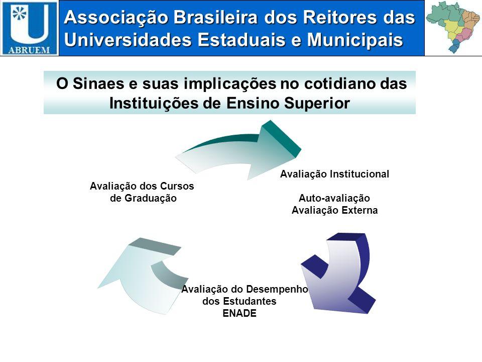 Associação Brasileira dos Reitores das Universidades Estaduais e Municipais O Sinaes e suas implicações no cotidiano das Instituições de Ensino Superior Avaliação Institucional Auto-avaliação Avaliação Externa Avaliação do Desempenho dos Estudantes ENADE Avaliação dos Cursos de Graduação