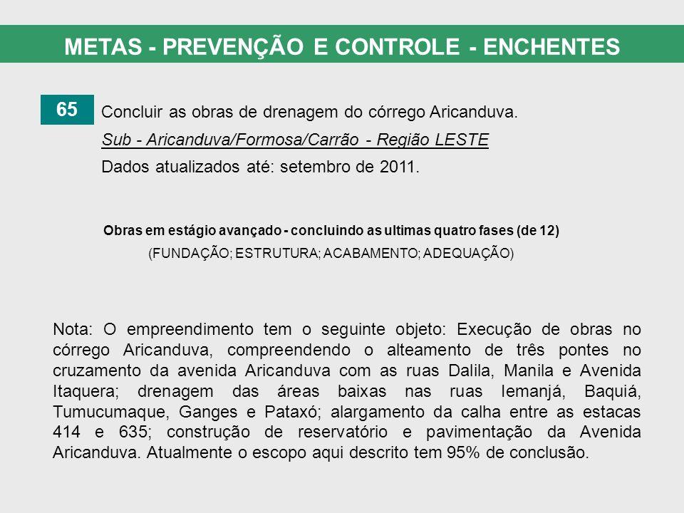 METAS - PREVENÇÃO E CONTROLE - ENCHENTES META 66 - Concluir o Piscinão dos Machados Bacia do Aricanduva Sub São Mateus - Região LESTE Projeto definido - em fase de edital Dados atualizados até: setembro de 2011.