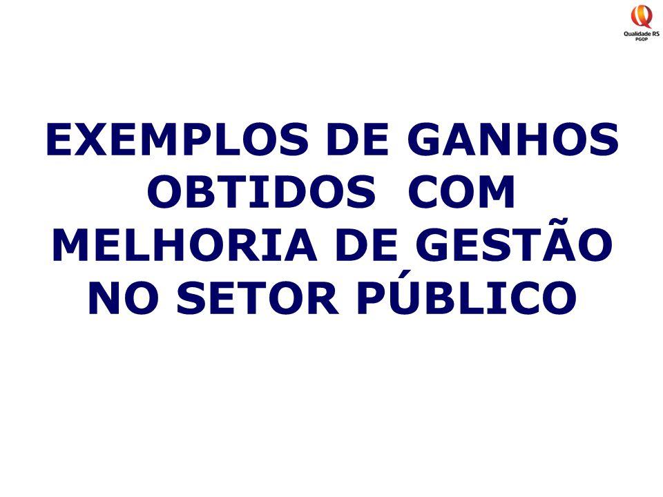 EXEMPLOS DE GANHOS OBTIDOS COM MELHORIA DE GESTÃO NO SETOR PÚBLICO