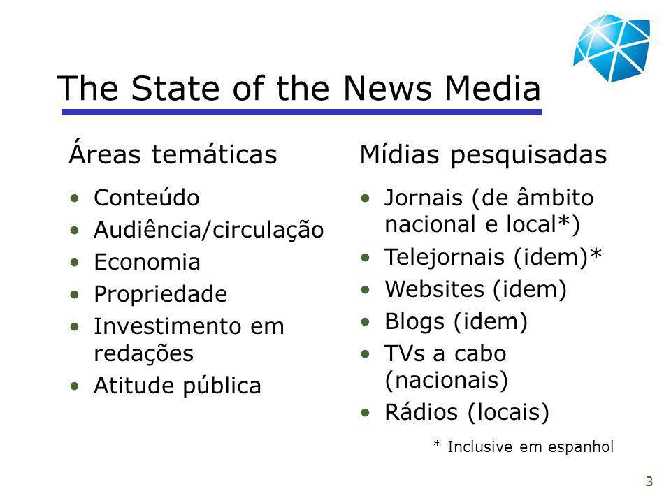 3 The State of the News Media Áreas temáticas Conteúdo Audiência/circulação Economia Propriedade Investimento em redações Atitude pública Mídias pesqu
