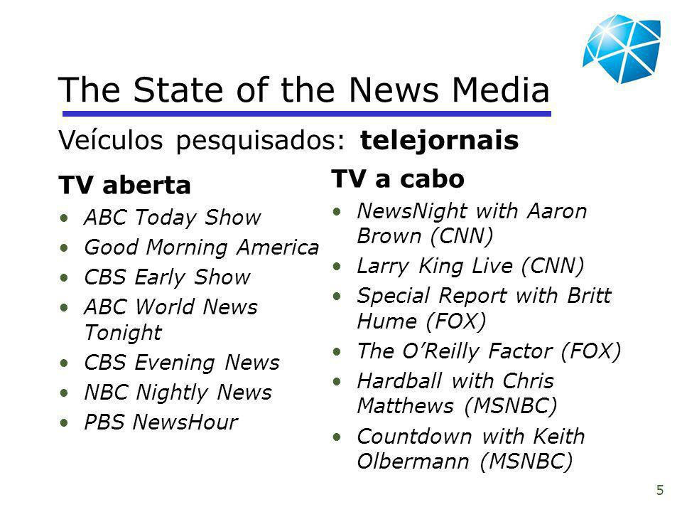 6 The State of the News Media Websites CNN.com CBSnews.com NYTimes.com Dailynews Yahoo Google News Blogs de alta audiência Daily Kos Instapundit Eschaton Talking Points Little Green Footballs Power Line Crooks and Liars as the vlog Veículos pesquisados: internet