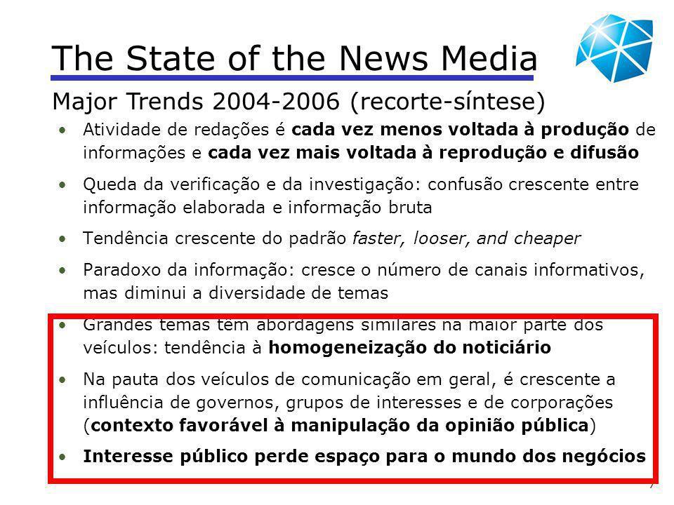 7 The State of the News Media Atividade de redações é cada vez menos voltada à produção de informações e cada vez mais voltada à reprodução e difusão