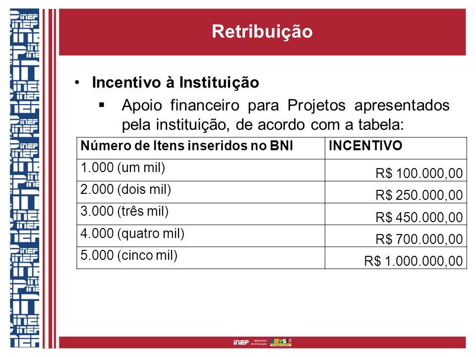 Retribuição Incentivo à Instituição Apoio financeiro para Projetos apresentados pela instituição, de acordo com a tabela: Número de Itens inseridos no