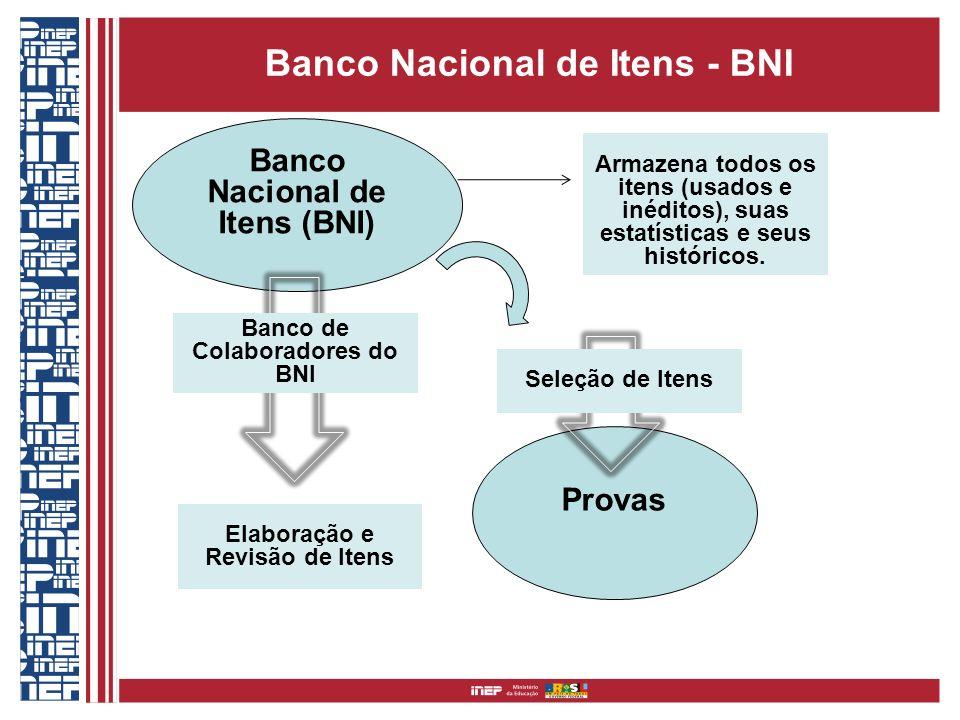 Banco Nacional de Itens (BNI) Banco Nacional de Itens - BNI Provas Banco de Colaboradores do BNI Elaboração e Revisão de Itens Seleção de Itens Armaze