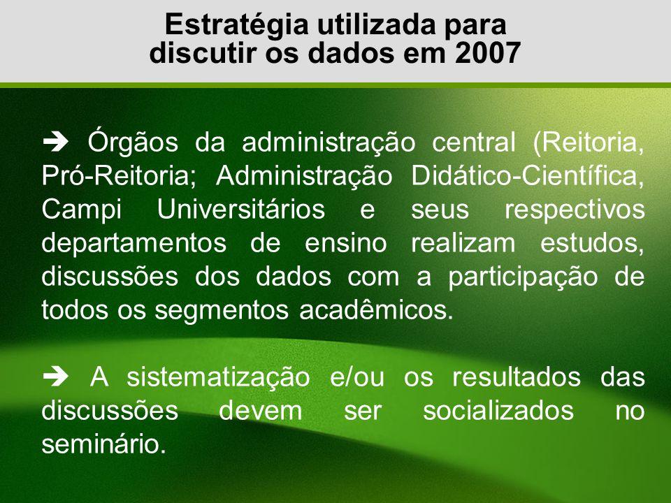 Estratégia utilizada para discutir os dados em 2007 Órgãos da administração central (Reitoria, Pró-Reitoria; Administração Didático-Científica, Campi