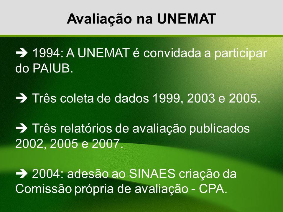 1994: A UNEMAT é convidada a participar do PAIUB. Três coleta de dados 1999, 2003 e 2005. Três relatórios de avaliação publicados 2002, 2005 e 2007. 2