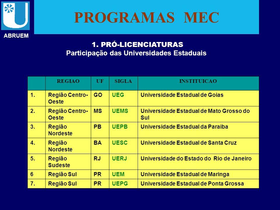 PROGRAMAS MEC ABRUEM 1. PRÓ-LICENCIATURAS Participação das Universidades Estaduais REGIAOUFSIGLAINSTITUICAO 1.Região Centro- Oeste GOUEGUniversidade E