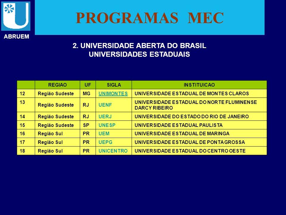 PROGRAMAS MEC ABRUEM 2. UNIVERSIDADE ABERTA DO BRASIL UNIVERSIDADES ESTADUAIS REGIAOUFSIGLAINSTITUICAO 12Região SudesteMGUNIMONTESUNIVERSIDADE ESTADUA