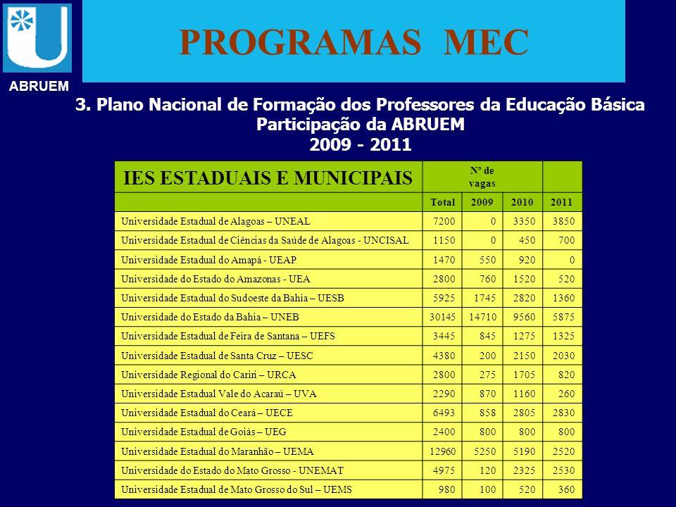 PROGRAMAS MEC ABRUEM 3. Plano Nacional de Formação dos Professores da Educação Básica Participação da ABRUEM 2009 - 2011 IES ESTADUAIS E MUNICIPAIS Nº