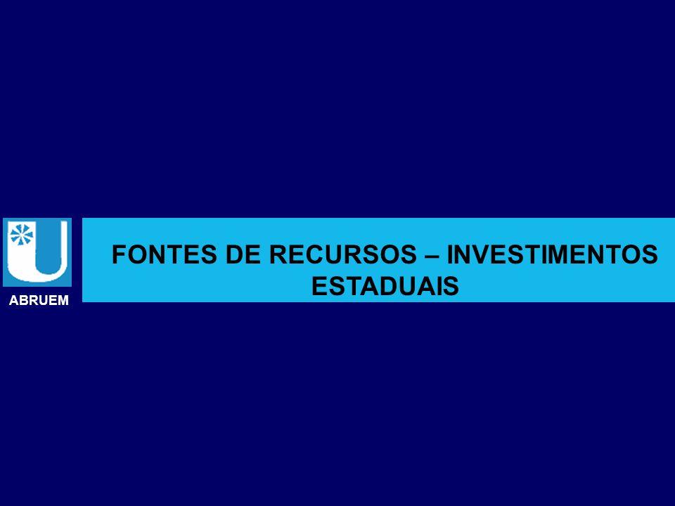 ABRUEM FONTES DE RECURSOS – INVESTIMENTOS ESTADUAIS