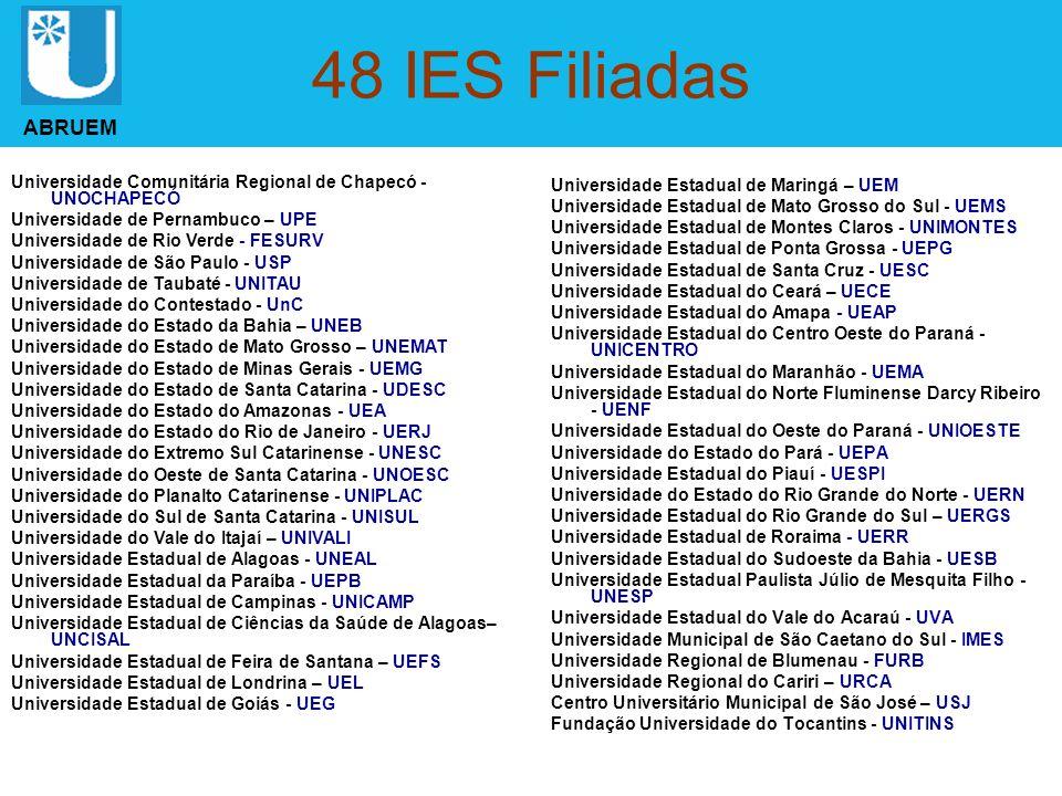 48 IES Filiadas Universidade Estadual de Maringá – UEM Universidade Estadual de Mato Grosso do Sul - UEMS Universidade Estadual de Montes Claros - UNI