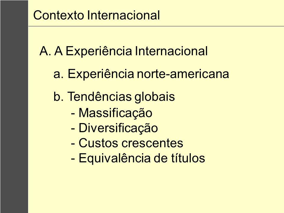 A. A Experiência Internacional a. Experiência norte-americana b. Tendências globais - Massificação - Diversificação - Custos crescentes - Equivalência