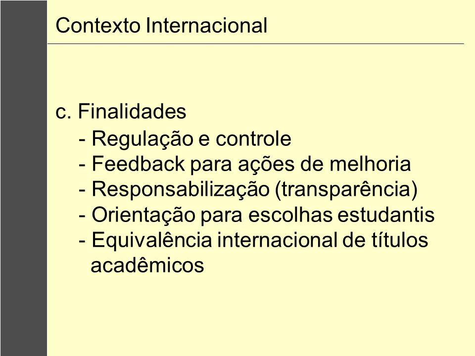 c. Finalidades - Regulação e controle - Feedback para ações de melhoria - Responsabilização (transparência) - Orientação para escolhas estudantis - Eq