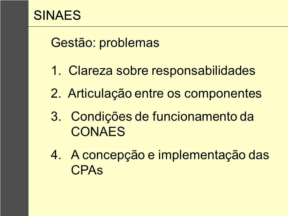 Gestão: problemas 1. Clareza sobre responsabilidades 2. Articulação entre os componentes 3.Condições de funcionamento da CONAES 4.A concepção e implem