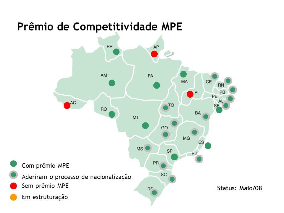 Prêmio de Competitividade MPE Sem prêmio MPE Aderiram o processo de nacionalização Em estruturação Status: Maio/08 Com prêmio MPE