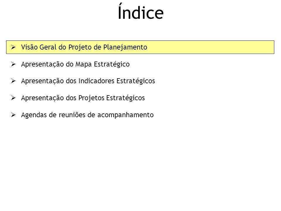Visão Geral do Projeto (Planejamento) 1.Pré-planejamento 1.