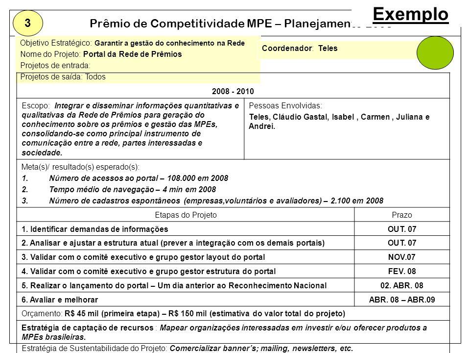 Prêmio de Competitividade MPE – Planejamento 2008 Objetivo Estratégico: Garantir a gestão do conhecimento na Rede Nome do Projeto: Portal da Rede de P