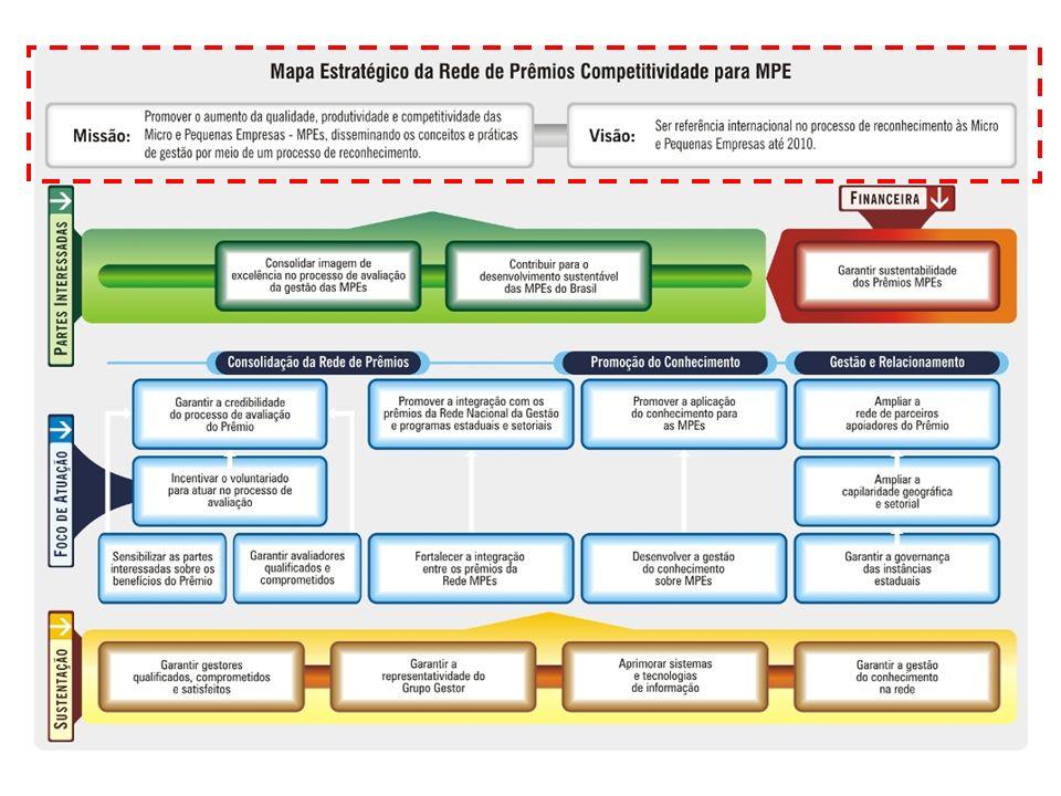 Índice Visão Geral do Projeto de Planejamento Apresentação do Mapa Estratégico Apresentação dos Indicadores Estratégicos Apresentação dos Projetos Estratégicos Agendas de reuniões de acompanhamento