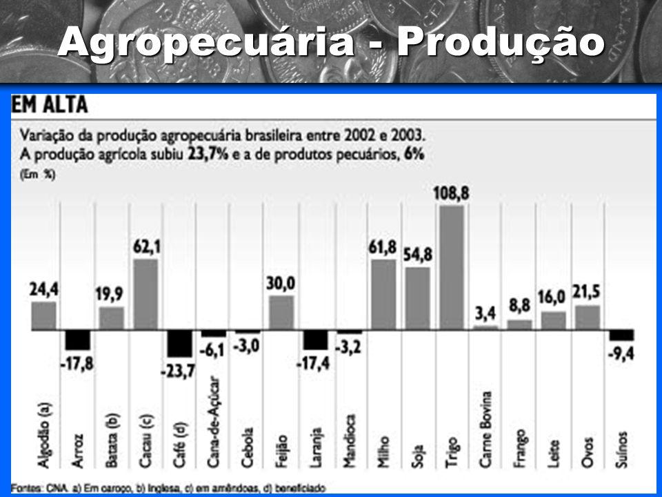 Agropecuária - Produção