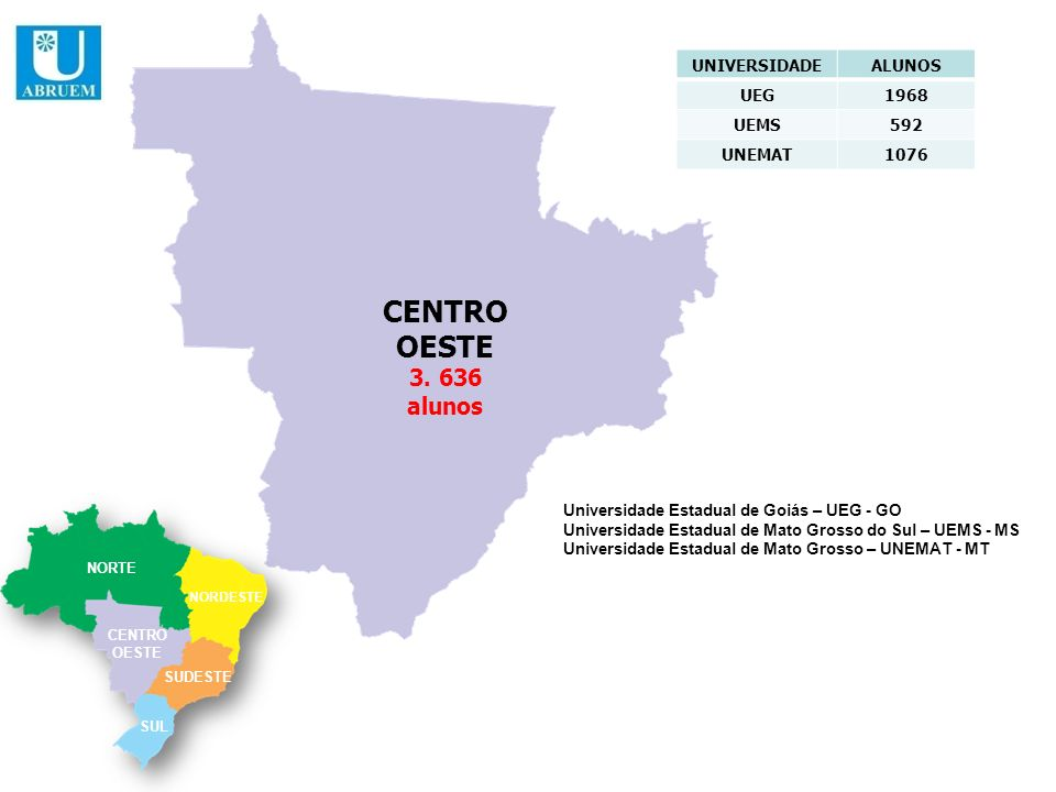 CENTRO OESTE 3. 636 alunos Universidade Estadual de Goiás – UEG - GO Universidade Estadual de Mato Grosso do Sul – UEMS - MS Universidade Estadual de
