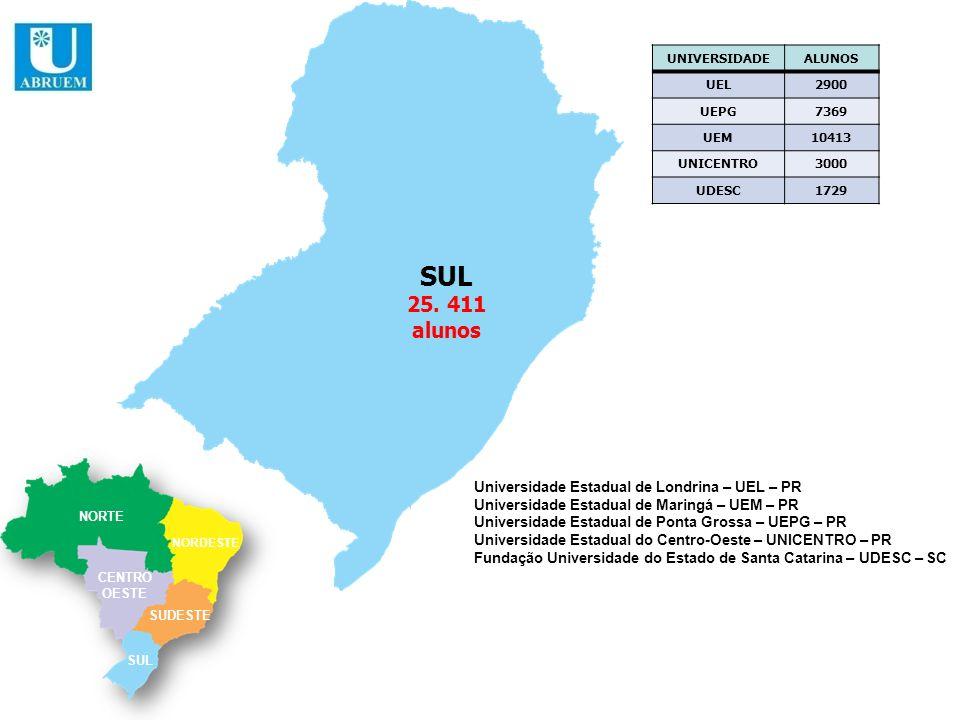 Universidade Estadual de Londrina – UEL – PR Universidade Estadual de Maringá – UEM – PR Universidade Estadual de Ponta Grossa – UEPG – PR Universidad