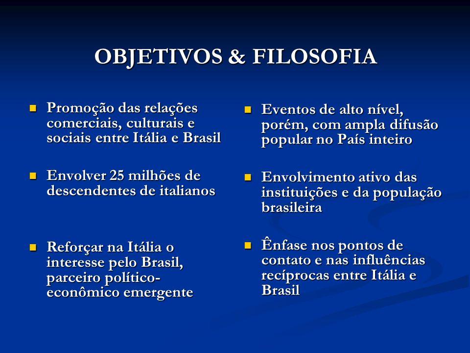 OBJETIVOS & FILOSOFIA Promoção das relações comerciais, culturais e sociais entre Itália e Brasil Promoção das relações comerciais, culturais e sociai