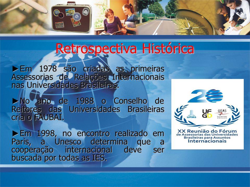 Retrospectiva Histórica Em 1978 são criadas as primeiras Assessorias de Relações Internacionais nas Universidades Brasileiras. No ano de 1988 o Consel