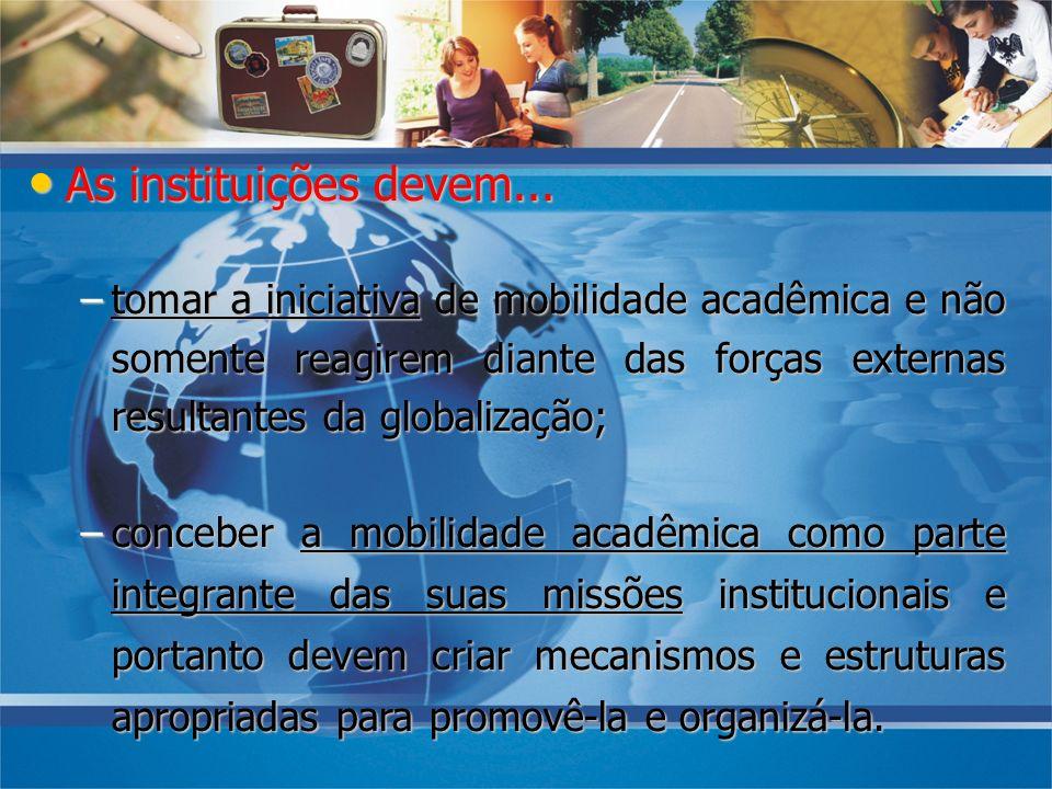 As instituições devem... As instituições devem... –tomar a iniciativa de mobilidade acadêmica e não somente reagirem diante das forças externas result