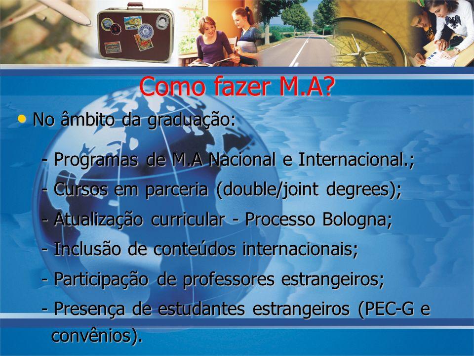 Como fazer M.A? No âmbito da graduação: No âmbito da graduação: - Programas de M.A Nacional e Internacional.; - Cursos em parceria (double/joint degre