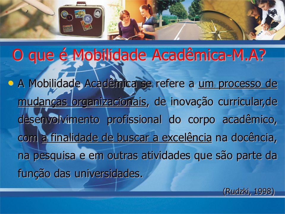 O que é Mobilidade Acadêmica-M.A? A Mobilidade Acadêmica se refere a um processo de mudanças organizacionais, de inovação curricular,de desenvolviment
