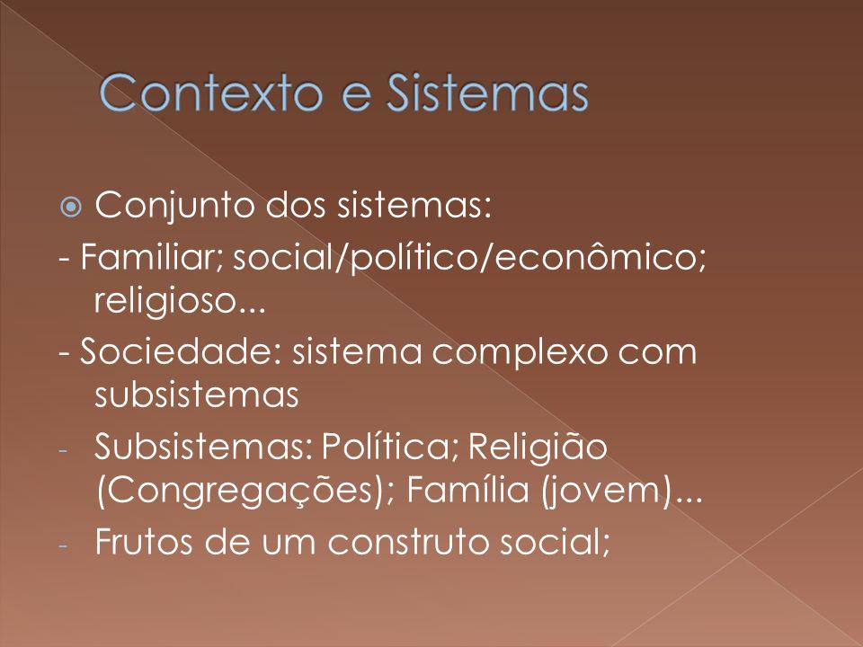 Conjunto dos sistemas: - Familiar; social/político/econômico; religioso...