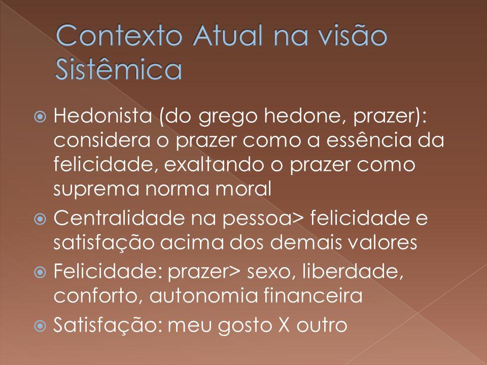 Contexto: - Influencia do sistema (construto social) Autopercepção - autoconceito.