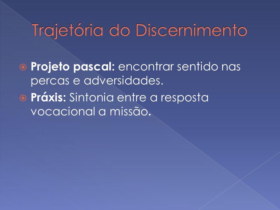 Projeto pascal: encontrar sentido nas percas e adversidades. Práxis: Sintonia entre a resposta vocacional a missão.