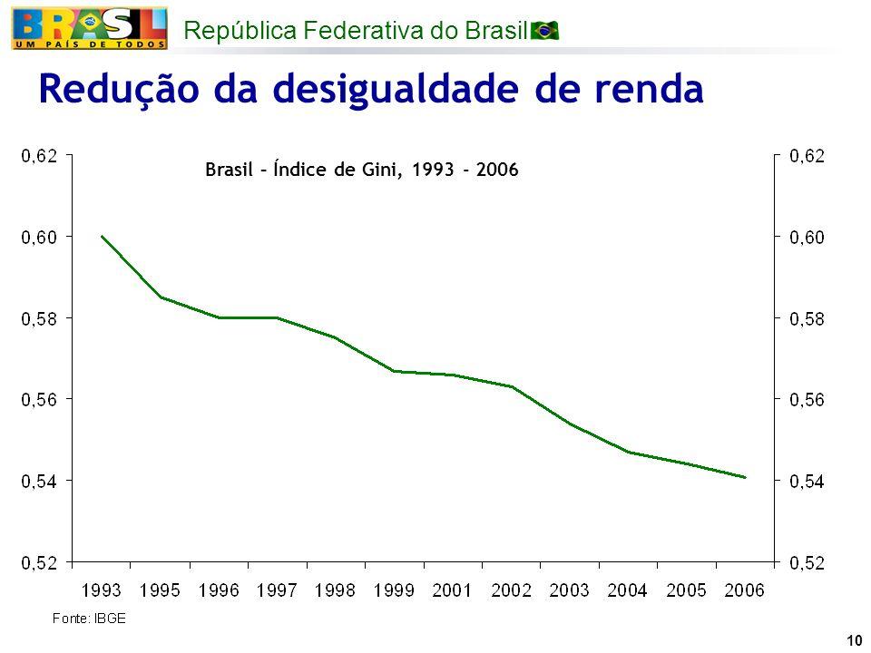 República Federativa do Brasil 10 Redução da desigualdade de renda Brasil – Índice de Gini, 1993 - 2006