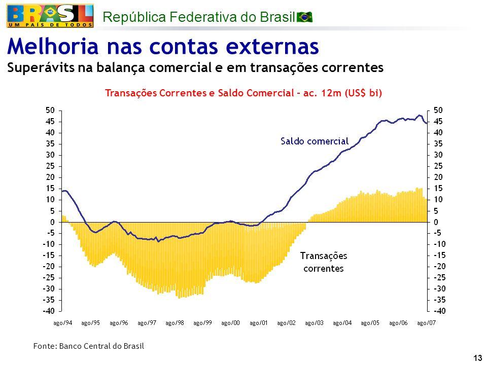 República Federativa do Brasil 13 Melhoria nas contas externas Superávits na balança comercial e em transações correntes Transações Correntes e Saldo