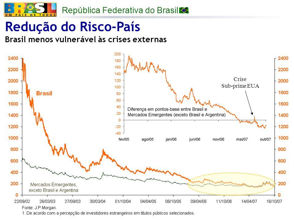 República Federativa do Brasil 15 Redução do Risco-País Brasil menos vulnerável às crises externas Crise Sub-prime EUA