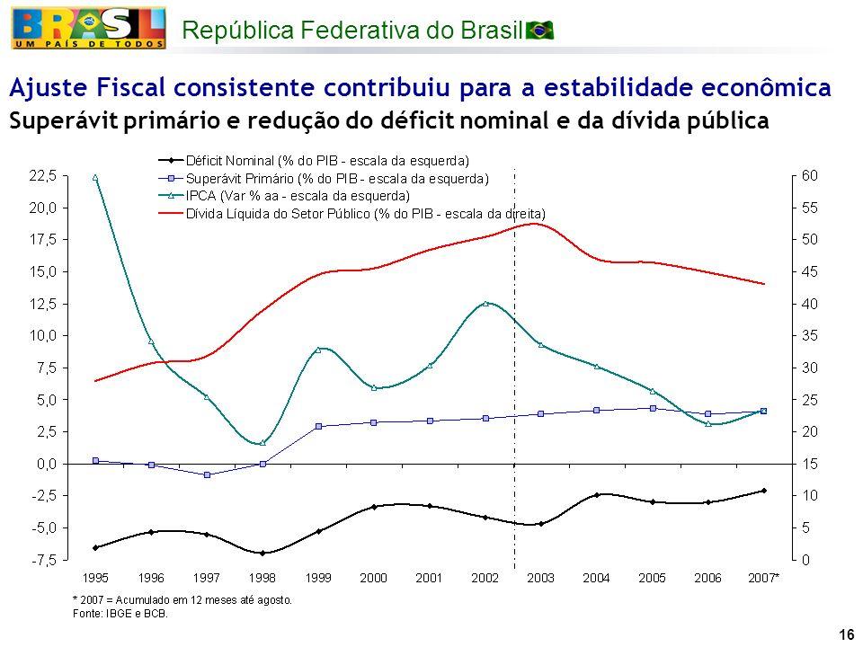 República Federativa do Brasil 16 Ajuste Fiscal consistente contribuiu para a estabilidade econômica Superávit primário e redução do déficit nominal e