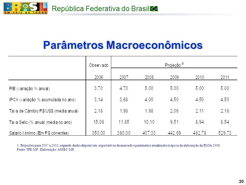 República Federativa do Brasil 20 Parâmetros Macroeconômicos 1/ Projeções para 2007 a 2011, segundo dados disponíveis, expectativas de mercado e parâm